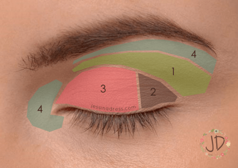 Eyeshadow made easy 6 steps to lovely lids jess in a dress eyeshadow placement diagram ccuart Images