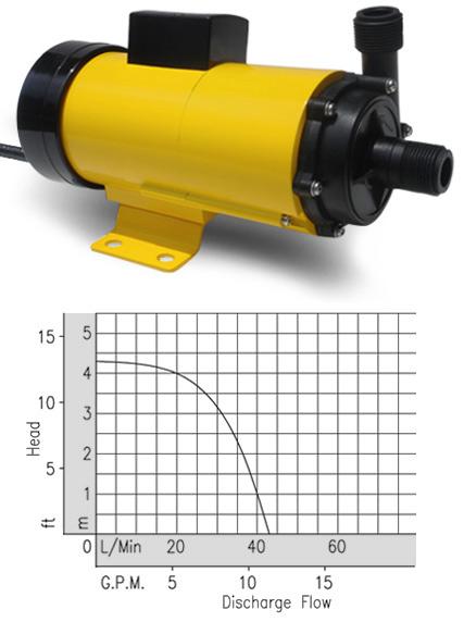 magnet_pump_100_px_curve_
