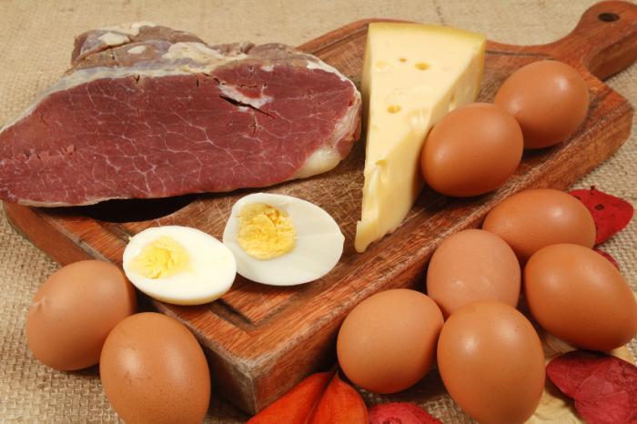 źródła cholesterolu pokarm