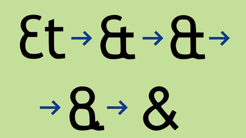 You know these symbols, but do you know where they come from and how they came about? 3