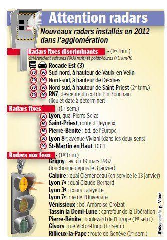 Liste des nouveaux radars sur Lyon en 2012