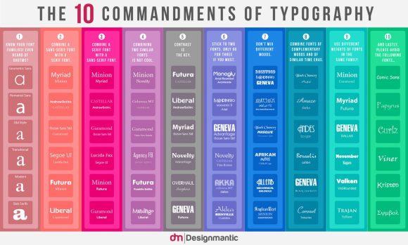 Les 10 commandements de la typographie
