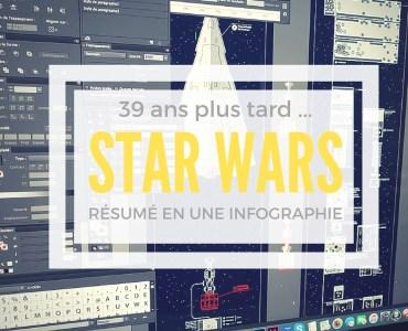 Star Wars Infographie