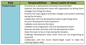 Techniques_for_improving_the_Daily_sync_in_Agile_teams_blog-PO