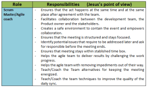Techniques_for_improving_the_Daily_sync_in_Agile_teams_blog-SM-AC