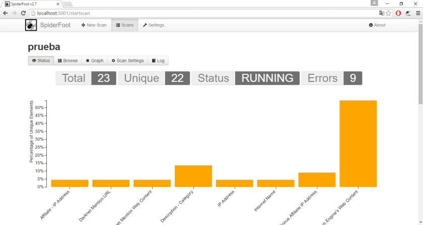 SpiderFoot 2.7.0 Server Result