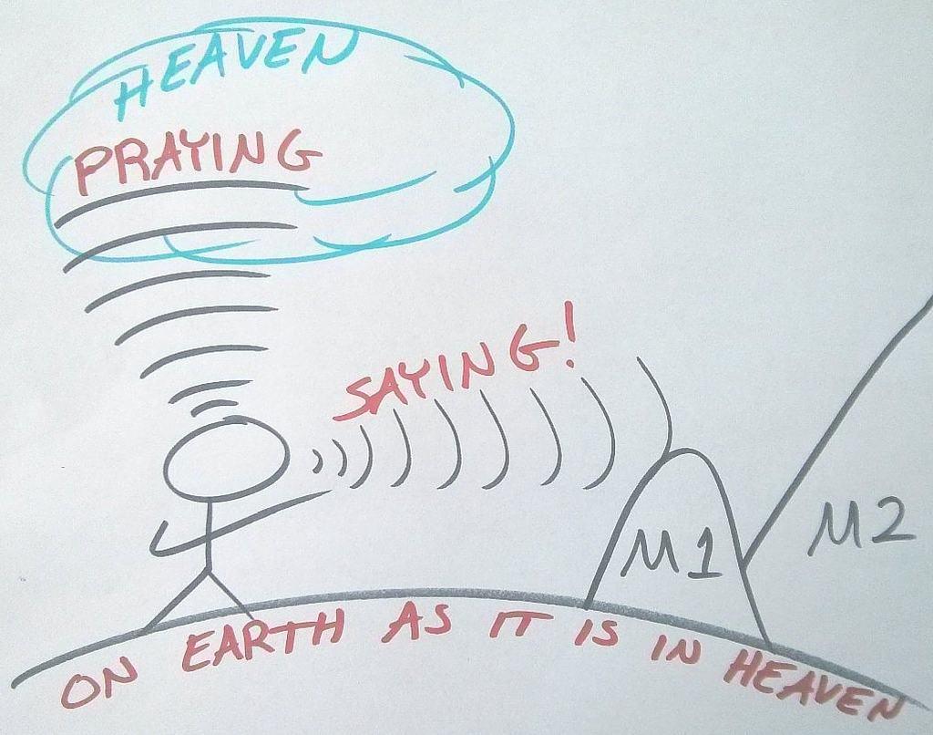 praying and saying (doodle)