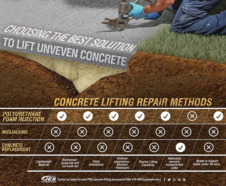 concrete repair methods