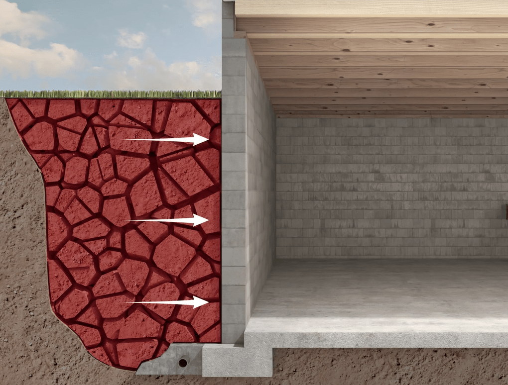 drought effecting hydrostatic pressure on your foundation