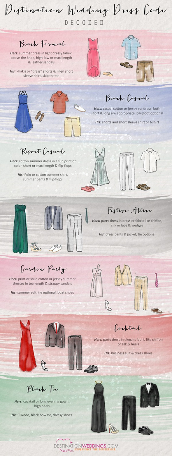 Wedding Attire Dress Code Wording