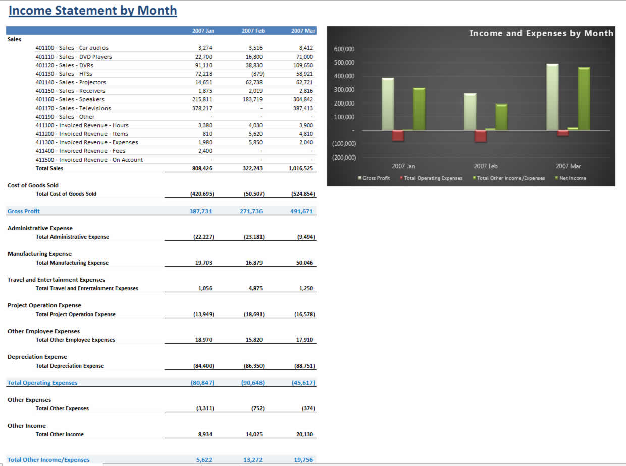 monthly salary statement – Monthly Salary Statement