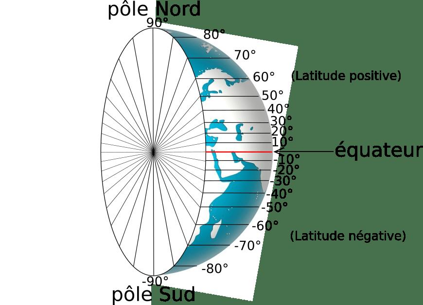 Cours Reperage Sur Une Sphere Coordonnees Geographiques
