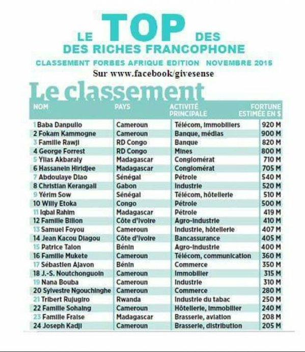 Les 25 francophones les plus riches-Afrique-jewanda