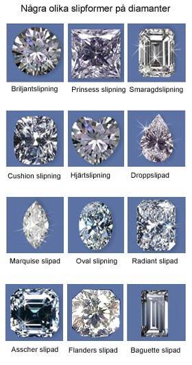 diamantslipningar