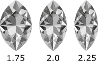 Marquise diamond cut length to width ratio explained