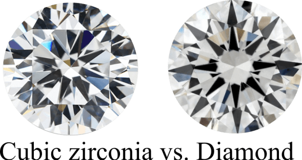 diamonds diamond and cubic zirconium What is cubic zirconia or cz  difference between cubic zirconia and cubic zirconium | diamond chemistry  what are the properties and types of diamonds.