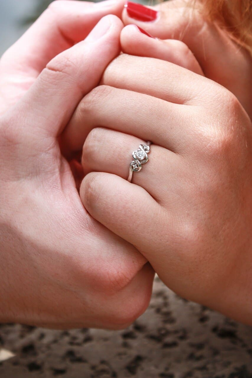 Engagement Ring Finger Left or Right Jewelry Guide