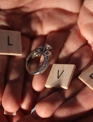 Engagement Ring Budget Calculator