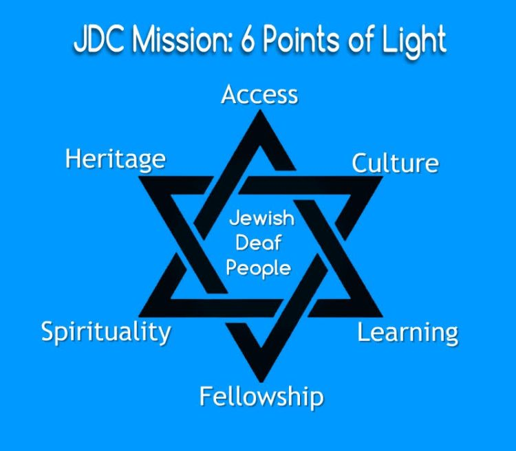 JDC Mission: 6 Points of Light Access, Culture, Learning, Fellowship, Spirituality, Heritage. All 6 points surround Jewish Deaf People.