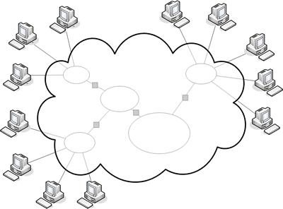 Internet 是由「很多大大小小的雲」組成