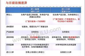 中國面膜市場,中國保養品市場,中國化妝品市場-3