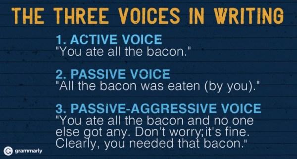activepassivevoice