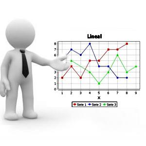 Medir los objetivos de calidad