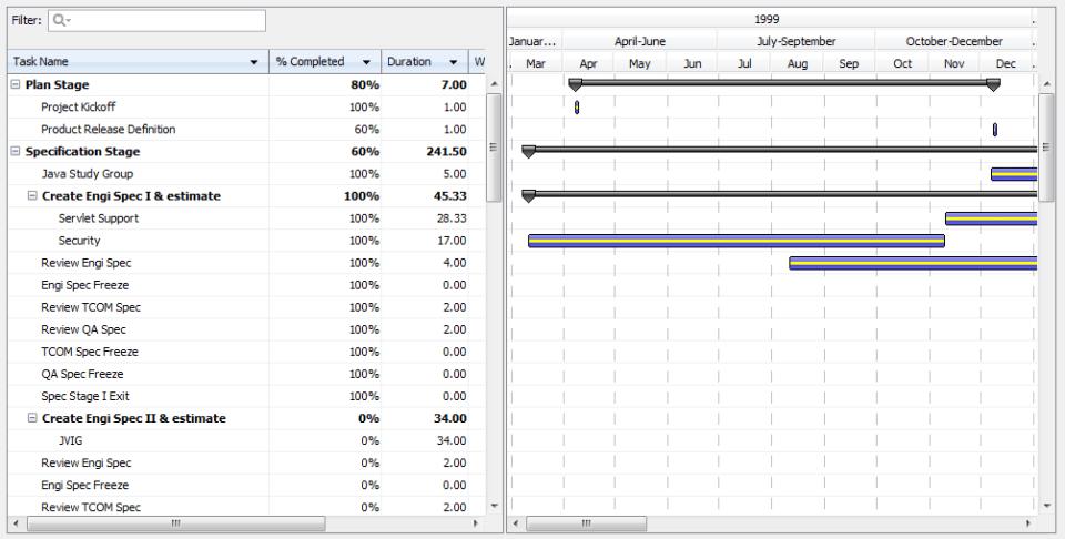 Image Result For Application Format