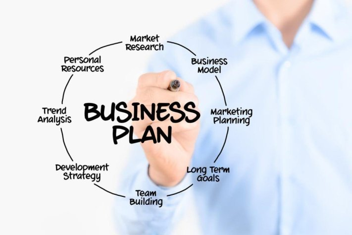 How to create a business plan
