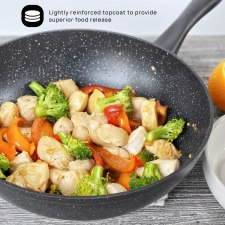 Best Aluminum non stick pan for electric stove top including induction, gas and other stovetops