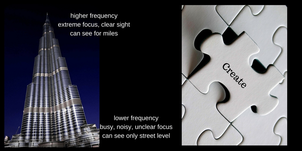 "<img src=""skyscraper.jpg"" alt=""infographic with skyscraper and puzzle to explain energetic vibration"">"