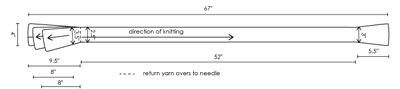 Schematics: Obstacles in Knitting, Scarf