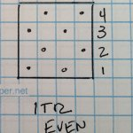 More Seed Stitch Talk: ITR chart, Even number of stitches