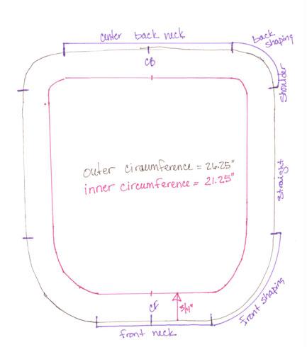 Finishing Adjustments: Pullover Neckline