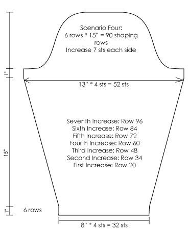 Sleeve Length: Scenario 4