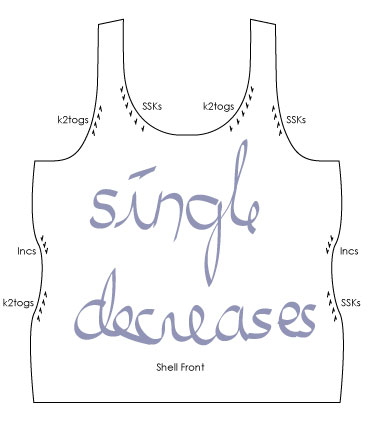 Single Decrease: Placement and pairs