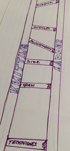 Knitting Ladder: What's Yours?