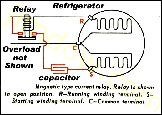 refcompressorstartwiring?resized518%2C368 refrigerator compressor starter wiring diagram efcaviation com refrigerator compressor wiring diagram at bakdesigns.co