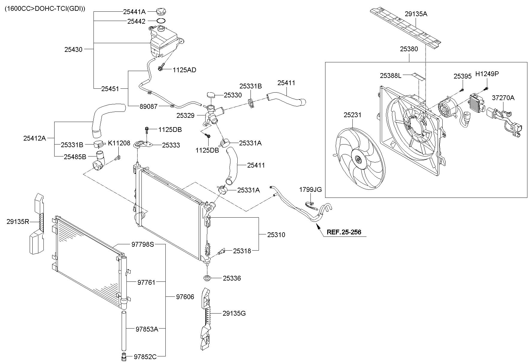 Hyundai Veloster Cooling System