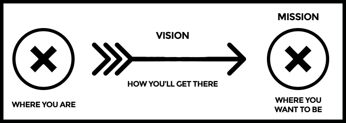 vision-post-graphic-3