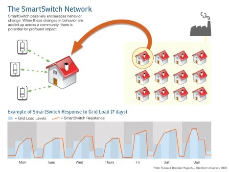 smartswitch31