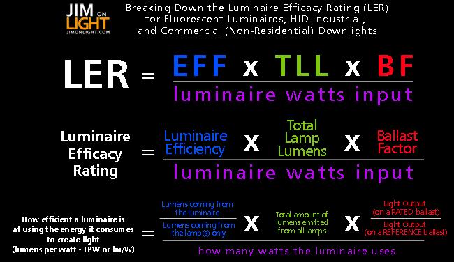 LER-jimonlight