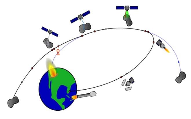 asteroidpaintingmission