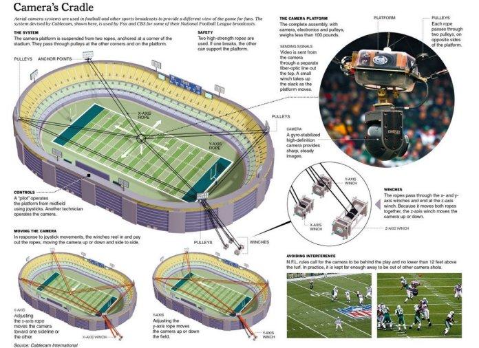 cablecam_diagram