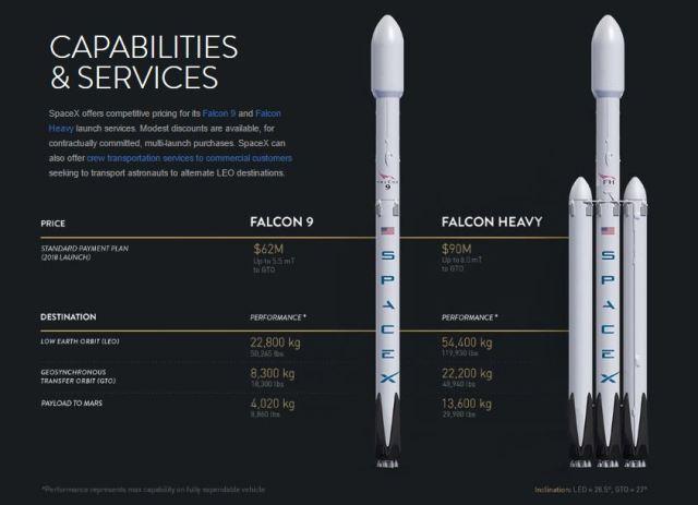 space-x-capabilities