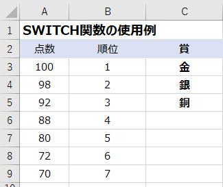 SWITCH関数