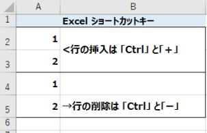 Excelの行挿入・行削除のショートカット操作方法