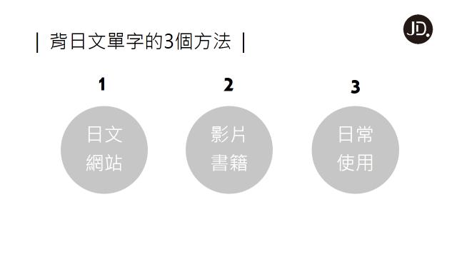 【日語自學】日文單字怎麼背?3大方法加深單字學習記憶