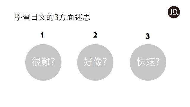 【日文學習】常見的日文六大迷思!學日文前你必須知道的事