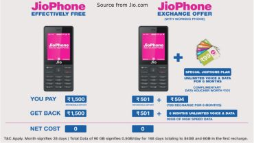 Jio phone exchange offer rs 501